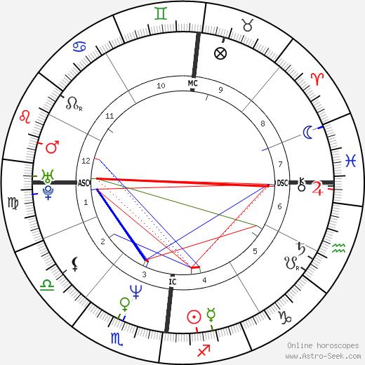 Marion Kracht tema natale, oroscopo, Marion Kracht oroscopi gratuiti, astrologia