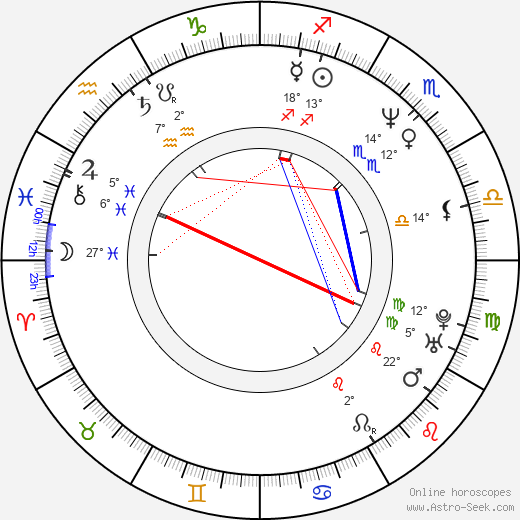 Nivek Ogre birth chart, biography, wikipedia 2018, 2019