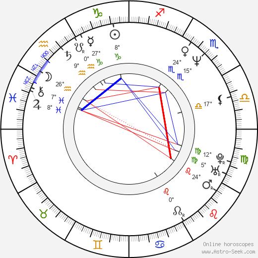 Paul Crowder birth chart, biography, wikipedia 2019, 2020