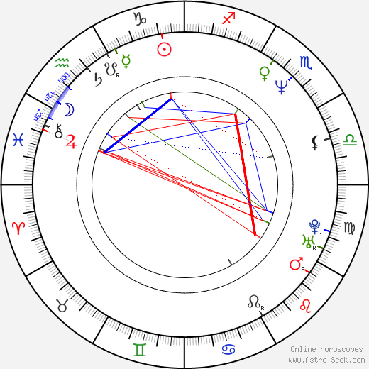 Paul Crowder astro natal birth chart, Paul Crowder horoscope, astrology