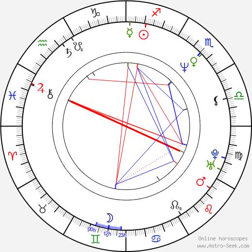 Paul Haslinger astro natal birth chart, Paul Haslinger horoscope, astrology