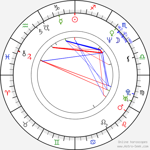 Ralph Fiennes astro natal birth chart, Ralph Fiennes horoscope, astrology