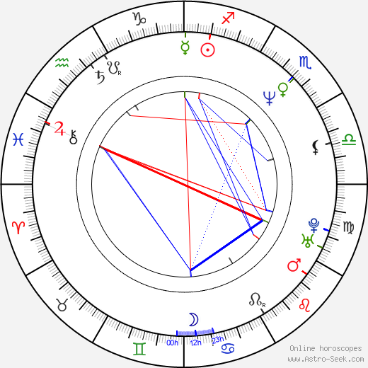 Ray Brown astro natal birth chart, Ray Brown horoscope, astrology