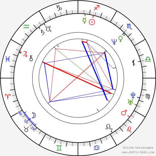 Wendell Pierce astro natal birth chart, Wendell Pierce horoscope, astrology