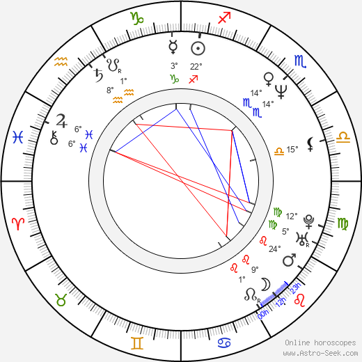 Young Jin Jo birth chart, biography, wikipedia 2019, 2020