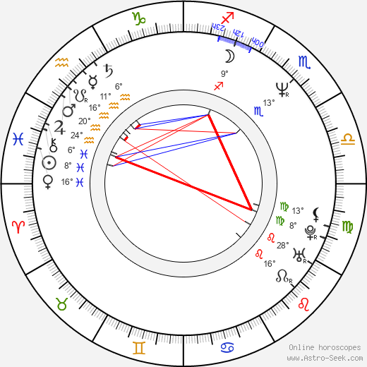 Adam Baldwin birth chart, biography, wikipedia 2016, 2017