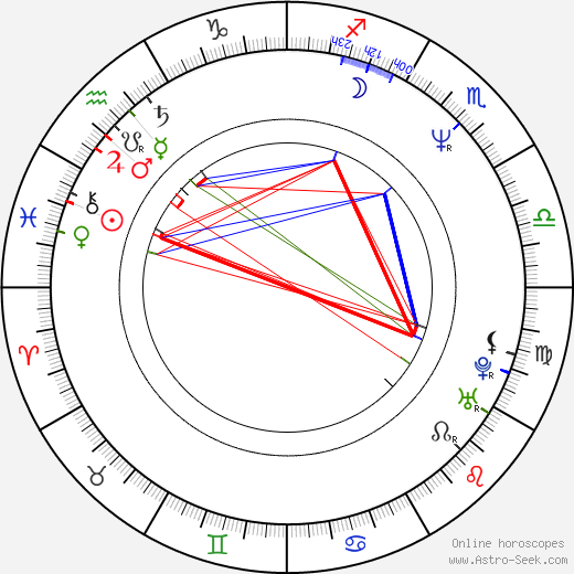 Adam Baldwin horoscope, astrology, Adam Baldwin astro natal birth chart
