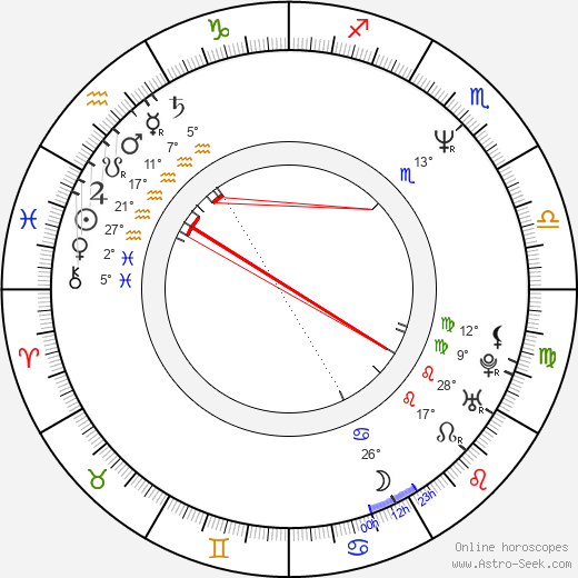 Alexa Kenin birth chart, biography, wikipedia 2019, 2020