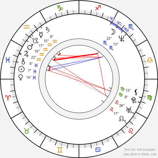 Atiq Rahimi birth chart, biography, wikipedia 2019, 2020