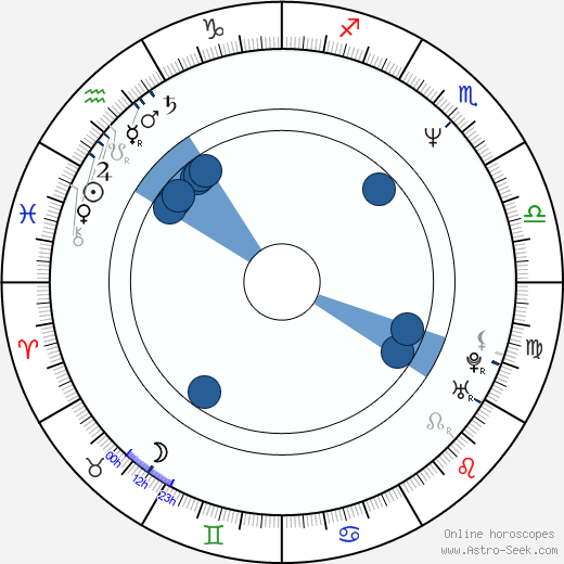 Becky LeBeau horoscope, astrology, sign, zodiac, date of birth, instagram
