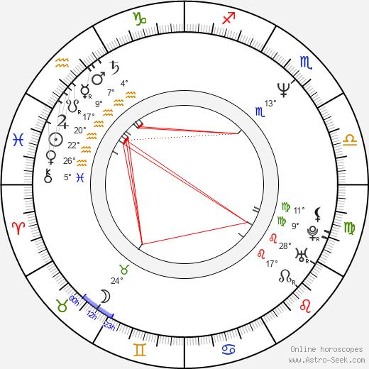 Becky LeBeau birth chart, biography, wikipedia 2018, 2019