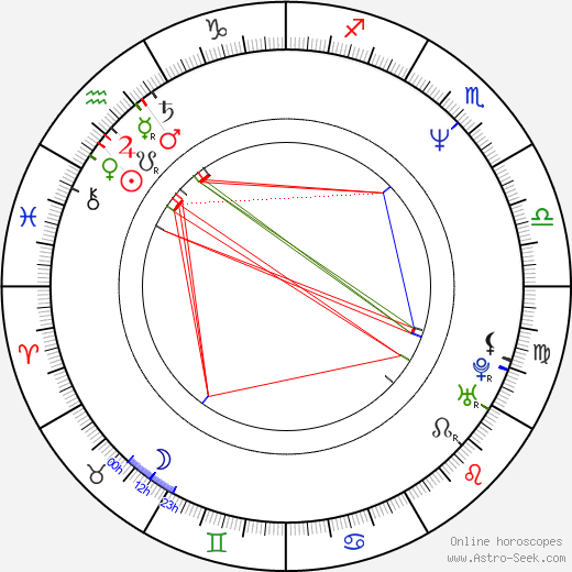 Becky LeBeau astro natal birth chart, Becky LeBeau horoscope, astrology