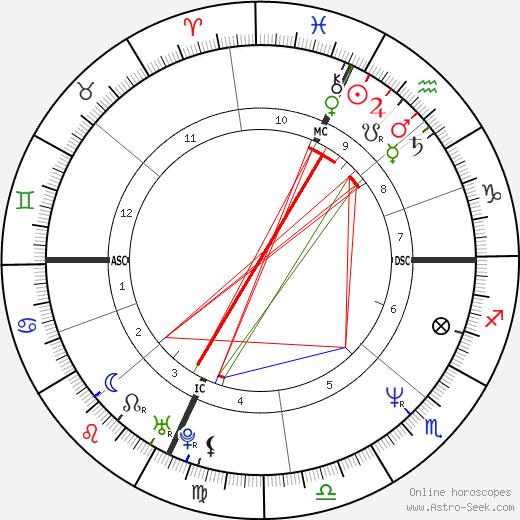 Cheryl Jacques tema natale, oroscopo, Cheryl Jacques oroscopi gratuiti, astrologia