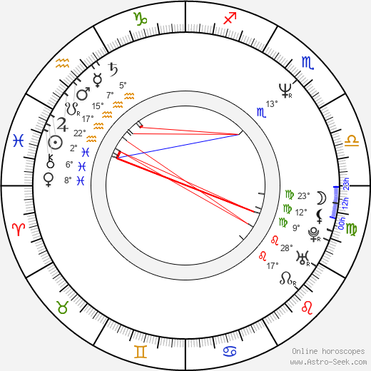 Chuck Palahniuk tema natale, biography, Biografia da Wikipedia 2020, 2021