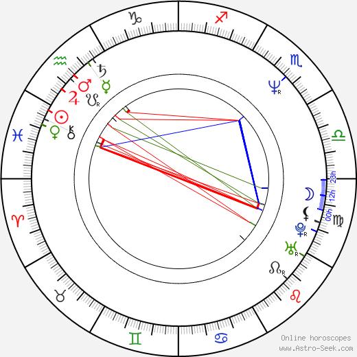 Chuck Palahniuk tema natale, oroscopo, Chuck Palahniuk oroscopi gratuiti, astrologia