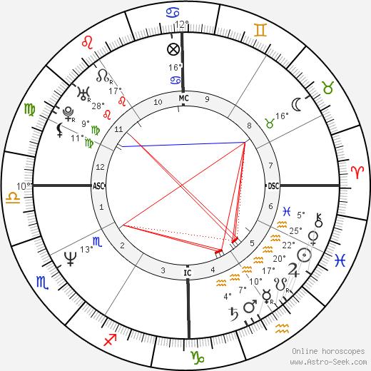 Cliff Burton tema natale, biography, Biografia da Wikipedia 2020, 2021