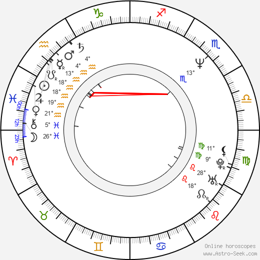 David Bryan birth chart, biography, wikipedia 2019, 2020