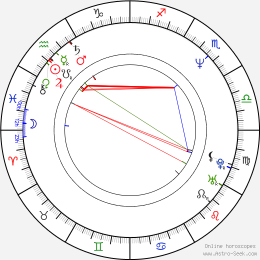 David Bryan birth chart, David Bryan astro natal horoscope, astrology