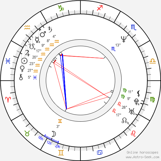 Eben Ham birth chart, biography, wikipedia 2018, 2019