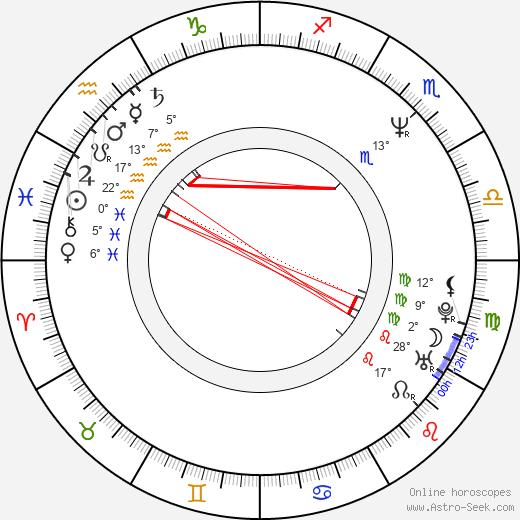 Franky Gee birth chart, biography, wikipedia 2020, 2021
