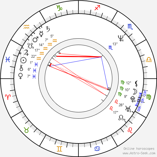 Hatice Aslan birth chart, biography, wikipedia 2019, 2020