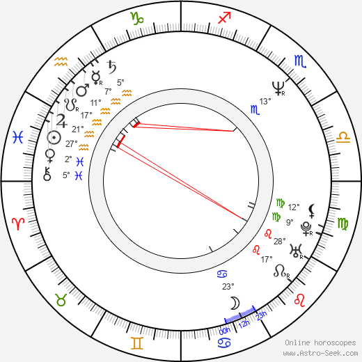 Jhonn Balance birth chart, biography, wikipedia 2019, 2020
