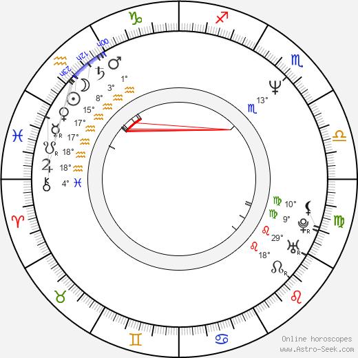 Joanna Quinn birth chart, biography, wikipedia 2020, 2021