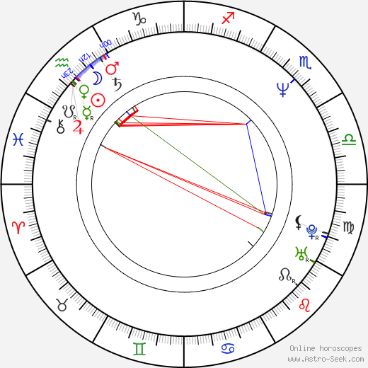 Joanna Quinn birth chart, Joanna Quinn astro natal horoscope, astrology