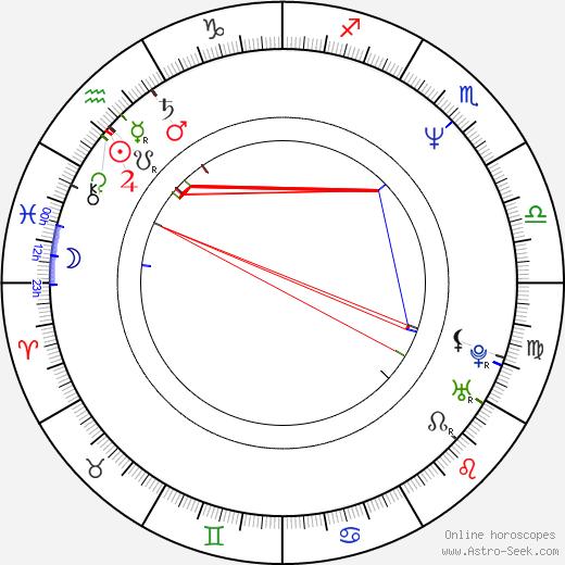 Kōji Itō astro natal birth chart, Kōji Itō horoscope, astrology