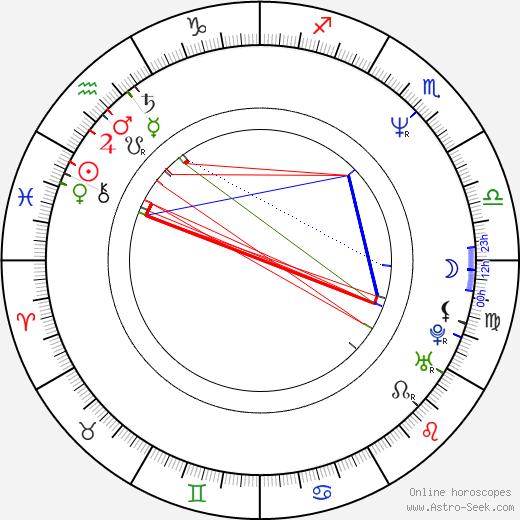 Mark Arm birth chart, Mark Arm astro natal horoscope, astrology