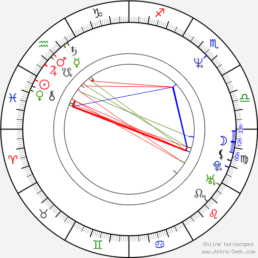 Martin Armknecht birth chart, Martin Armknecht astro natal horoscope, astrology