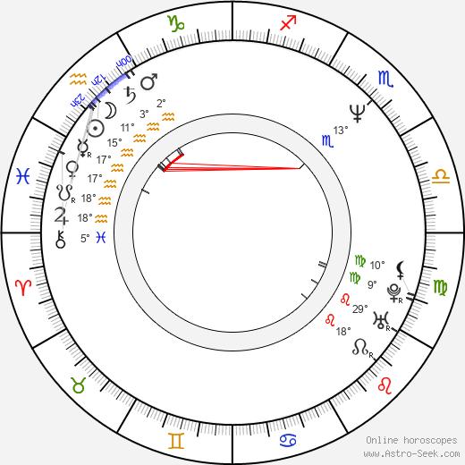 Michael Riley birth chart, biography, wikipedia 2020, 2021