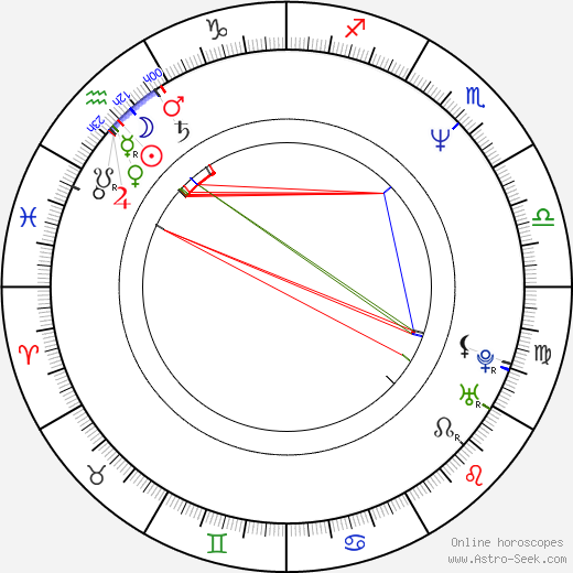 Michael Riley astro natal birth chart, Michael Riley horoscope, astrology