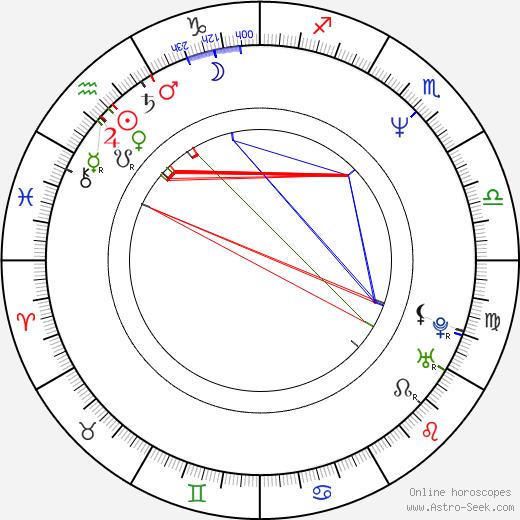 Майкл Уайсс Michael T. Weiss день рождения гороскоп, Michael T. Weiss Натальная карта онлайн