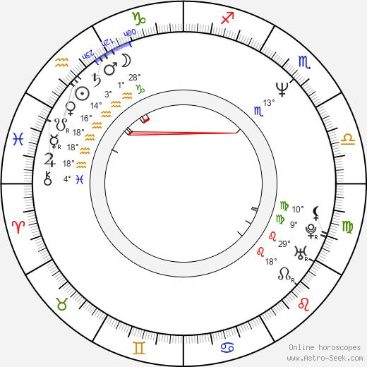 Michele Greene birth chart, biography, wikipedia 2019, 2020