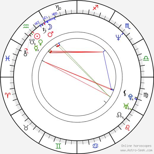 Michele Greene astro natal birth chart, Michele Greene horoscope, astrology