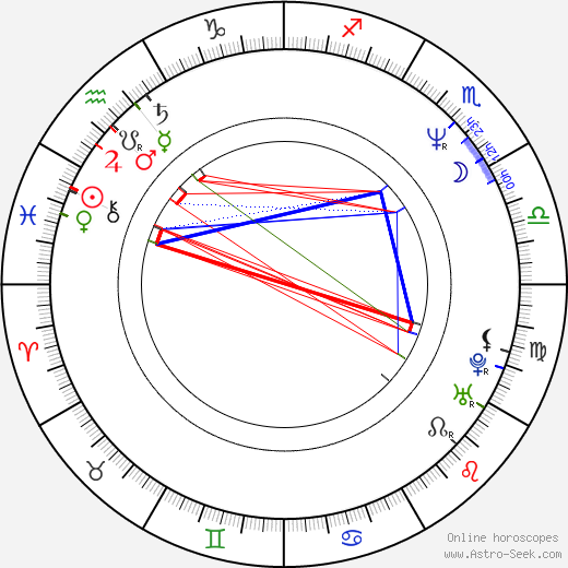 Michelle Shocked astro natal birth chart, Michelle Shocked horoscope, astrology