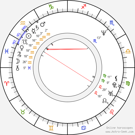 Nick Busick birth chart, biography, wikipedia 2019, 2020