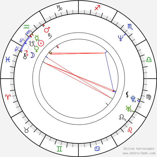 Nick Busick birth chart, Nick Busick astro natal horoscope, astrology
