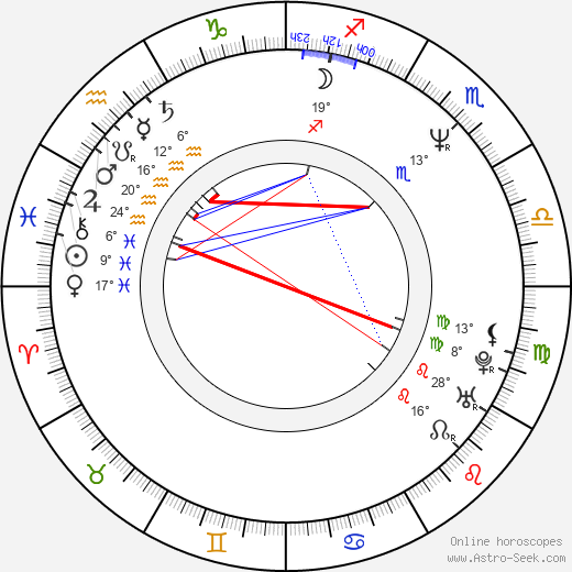 Pavla Forest birth chart, biography, wikipedia 2018, 2019