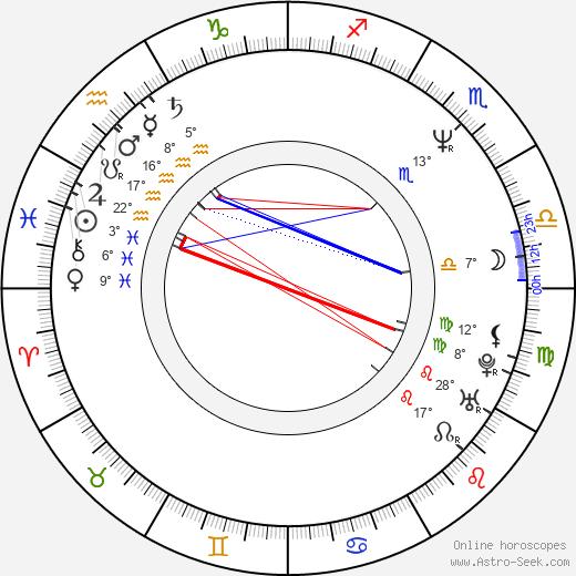Peter Conboy birth chart, biography, wikipedia 2020, 2021