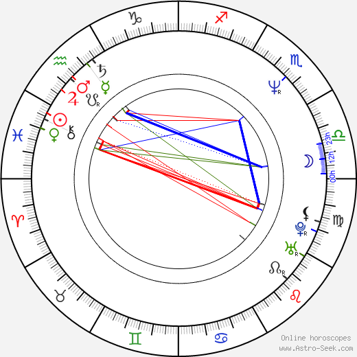 Peter Conboy birth chart, Peter Conboy astro natal horoscope, astrology