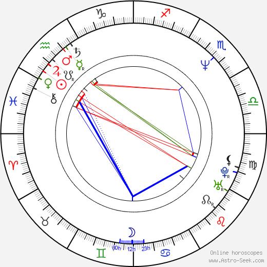 Porsche Lynn birth chart, Porsche Lynn astro natal horoscope, astrology
