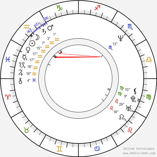 Richard Knotek birth chart, biography, wikipedia 2019, 2020