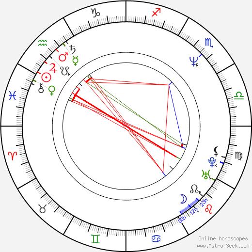 Сэмюэль Бейер Samuel Bayer день рождения гороскоп, Samuel Bayer Натальная карта онлайн