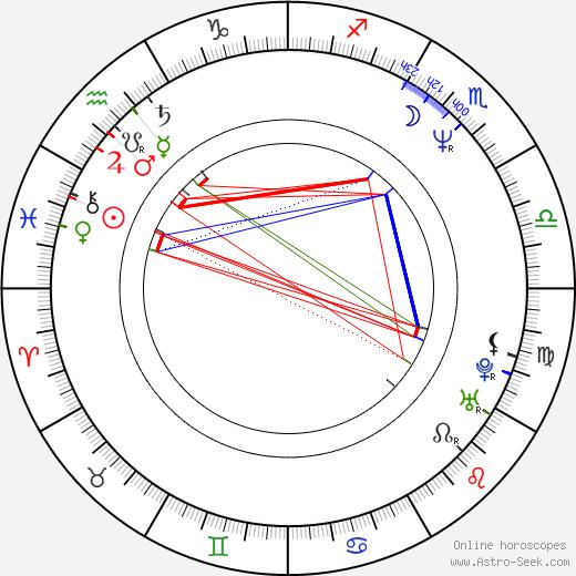 Stefan Jürgens birth chart, Stefan Jürgens astro natal horoscope, astrology