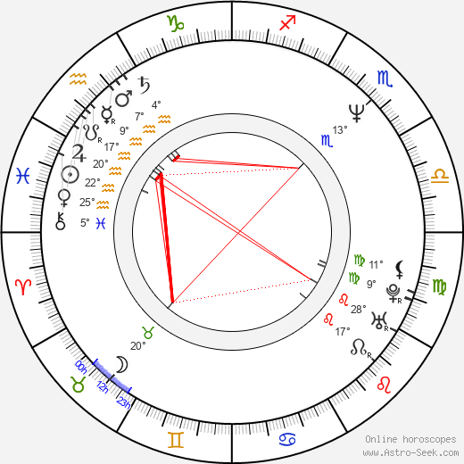 Stefan Kažuro birth chart, biography, wikipedia 2018, 2019