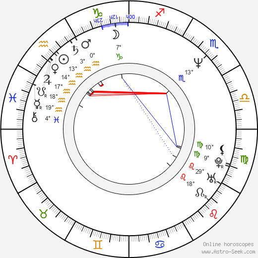 Tapani Rinne birth chart, biography, wikipedia 2018, 2019