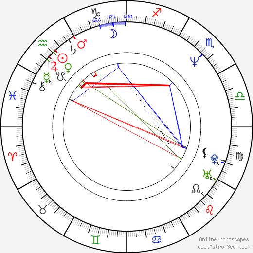 Tapani Rinne astro natal birth chart, Tapani Rinne horoscope, astrology