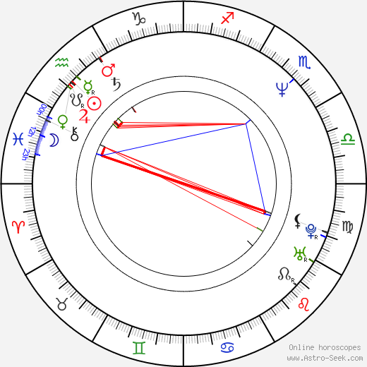 W. Axl Rose astro natal birth chart, W. Axl Rose horoscope, astrology